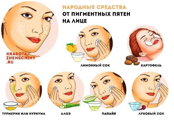pigmentnye-pyatna-narodnye-maski