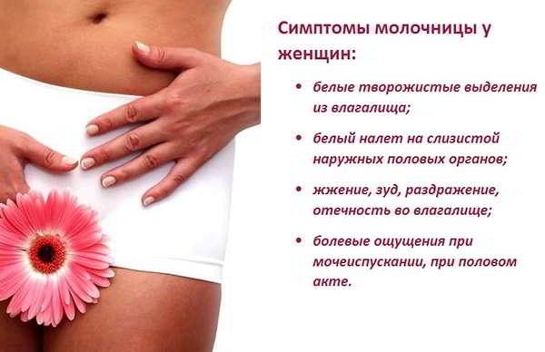 молочница симптомы и лечение