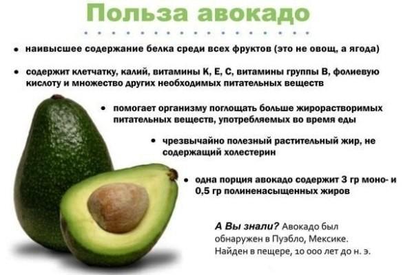 авокадо калорийность польза для организма