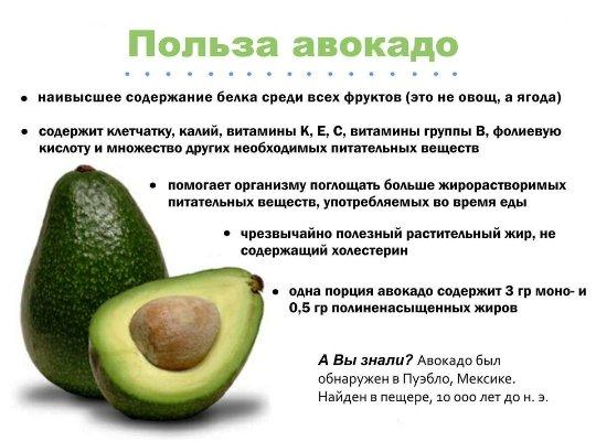 авокадо чем полезен